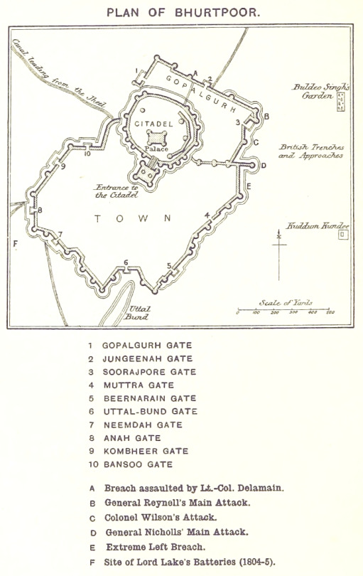 A map of the fortifications at Bharatpur